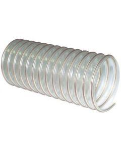 OP-1500,2200 plastik toru 2.00m Ø125mm PROMA 25750010
